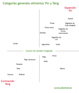 categoria-yin-yang-