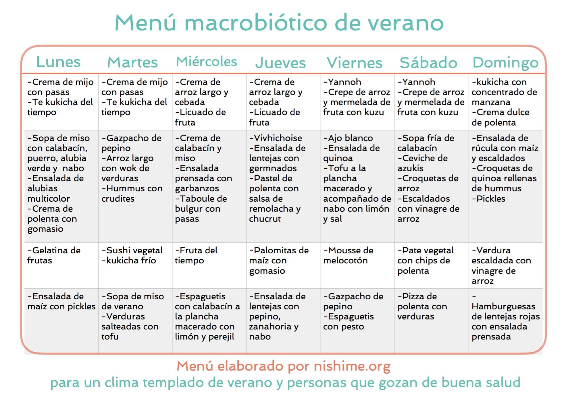 Menú macrobiótico de verano para descargar