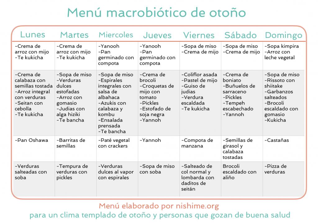 Menú macrobiótico de otoño